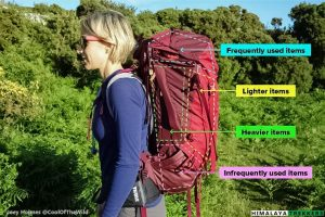 12 Tips on How to Pack a Hiking Backpack