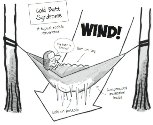 Butt cold syndrome in hammock